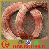 Fast shipping best service C14180 copper wire composition