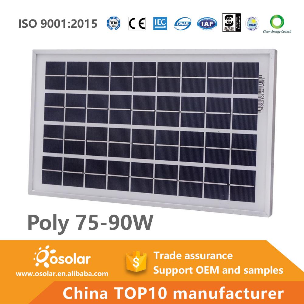 poly 75-90w 7