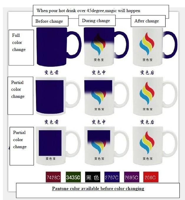 Hot Sale Ceramic Mug, Promotional Ceramic Mug, 11oz Color Changing Ceramic Mug