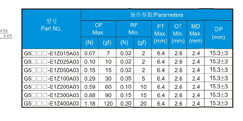 G5 long straight lever parameters.png