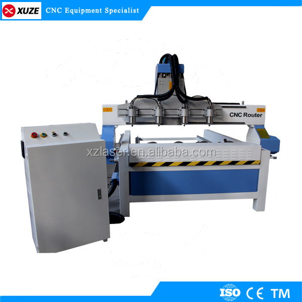 Woodworking Cnc Machine Manufacturers With Simple Images