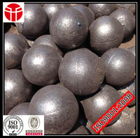 forging manufactur high hardness cast iron ball for Grinding Media