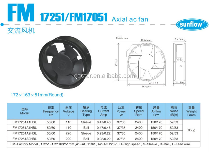 high temperature/standard electric fan/small electric fan/siemens electrical motor centrifugal exhaust fan/squirrel cage exhaust