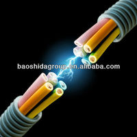 Copper conductor XLPE insulated and PVC sheathed braided shielded control cable