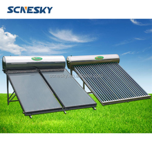 High Quality Swimming Pool Flat Plate Solar Collector Price