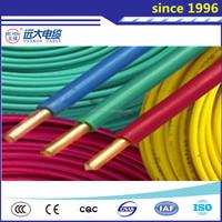 Wholesale single core pvc coated electric copper wire
