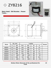 300W24V DC motor with 1850rpm 0.5A