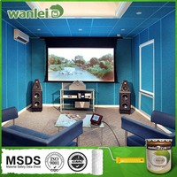 Sound-absorbing, , beautiful, waterproof high temperature black paint