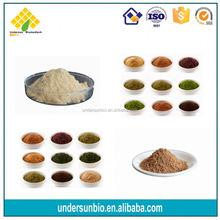 Envío libre del mejor precio de la muestra de proteína de suero concentrado 80