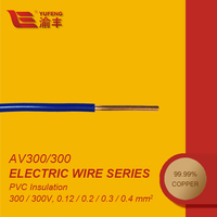 Electrical Wire Size