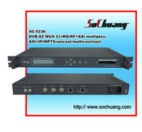 Satellite Receiver with 2 CI slot/ satellite receiver with ip output