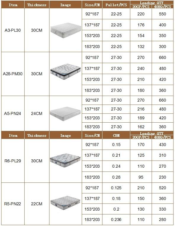 Id 60428215977 korean for Medidas estandar de colchones