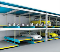 Automatic Car Parking System JUNHV AUTO EQUIPMENTS