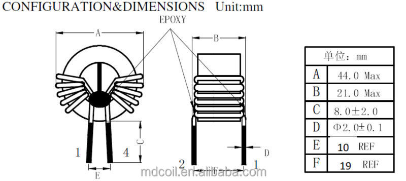 ferrite core common mode choke inductor    sendust fe