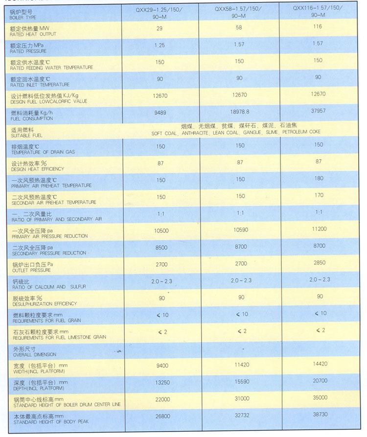 Coal Power Plant Boiler,Biomass Power Plant Boiler,Power Generation ...