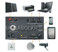 The cool apperance 600W off-grid automobile solar charger for emergency use, also charging when you driving- Model: MS-600PSS