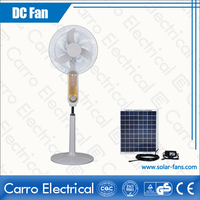 new small table fan high rpm low voltage motors outdoor pedestal fans