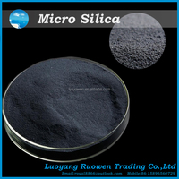 good quality silicon dioxide powder with cheap and wholesale price