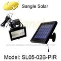 2W Solar seguridad del sistema de la mini luz
