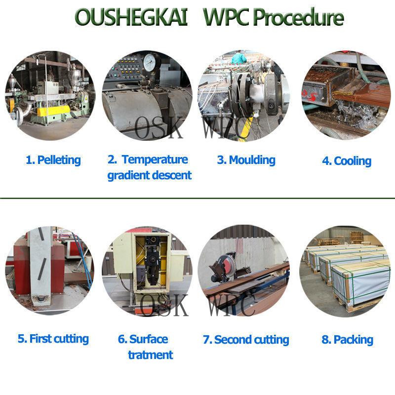 wpc procedure.jpg