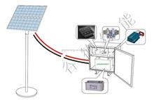 400Wp Solar power system