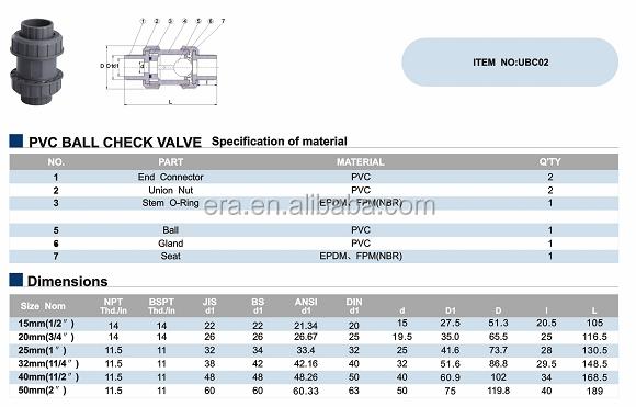 ERA PVC True Union Ball Check Valve(PVC Valves)