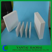 high temperature resistant lowes cheap wall paneling calcium silicate insulating slabs for cement industry