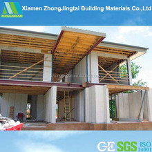 Insulated Modular Container Prefab House Manufacturers
