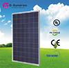Customers first solar lighting system 80w 12v solar panel pv