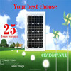 Factory direct sale 30W Mono Solar Panel in China with high quality