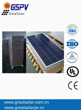 Factory direct sale!!! 130W polycrystalline solar panels, photovolatic PV module for solar pumping system, home energy system