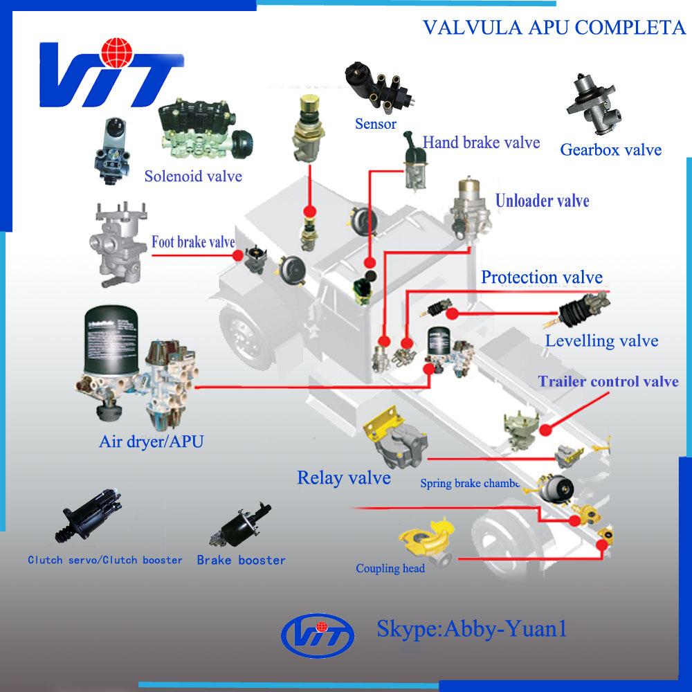 HTB1Z0gJIVXXXXaEXFXXq6xXFXXX5 volvo d12 engine diagram air valves wiring library