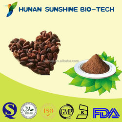 health care product FDA Cacao Extract