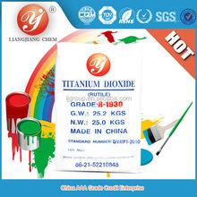plastic grade Tio2 Rutile titanium dioxide