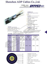 Fast Delivery GYTY53 Underground Fiber Optical Cable Manufacturer with High Quality and Competitive Price
