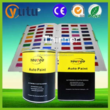 2K Solid Colors Coating with Heat Sensitive Ability