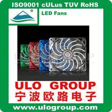 Roofing ventilation star fan company