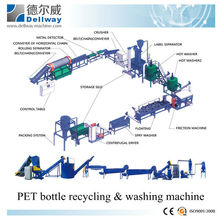 bottle cleaning machine/pet washing recyling line