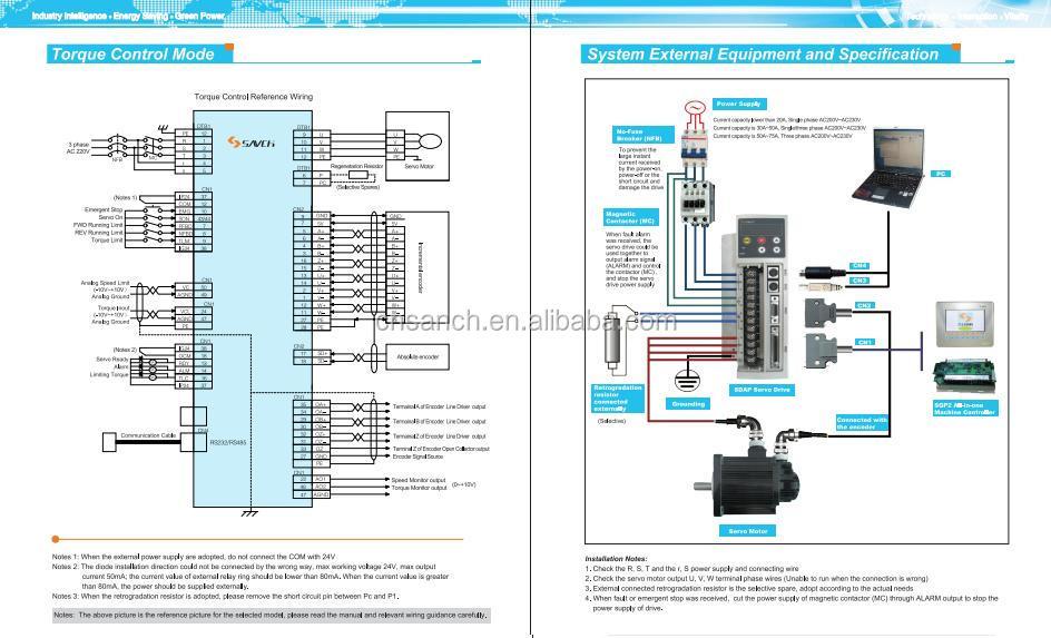 HTB1ZGgYFFXXXXcFaFXXq6xXFXXXn plc control 3 phase ac servo motor drive for 400w 3000 rmp motor