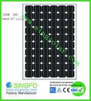 High Power 250 Watts Solar Panel