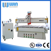 China Export (2500*1900mm) WW2519 Picture Frame Cutting Machine