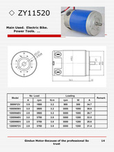 300W12V DC motor with 1500rpm 3.5A
