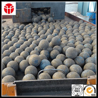1-6inches ball mill forged steel ball