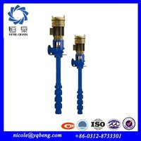 Industrial vertical electric non-clog multistage 3 inch submersible pump from China factory