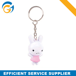 China Import Toys Rabbit Style Keychain Bumper Pu Ball