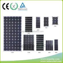 300w polycrystalline solar panel to India Pakistan Bangladesh Thailand Russia Dubai