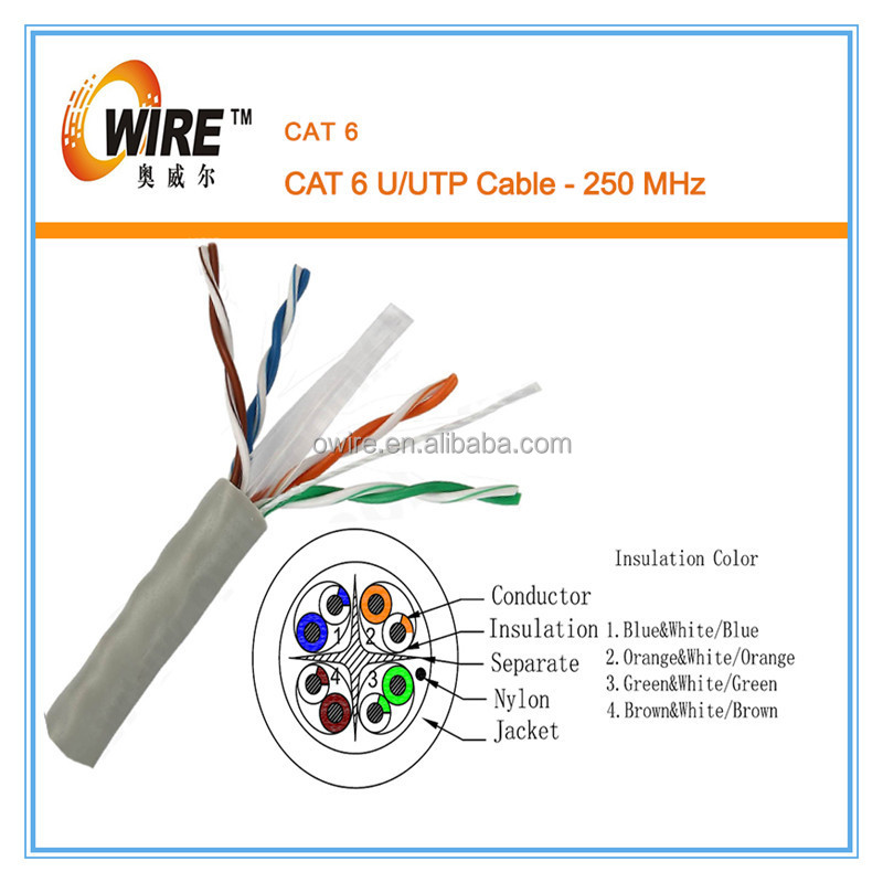 cable cat6 cat6a cable 23awg bulk cat6 cable 4 pairs 305m drum buy cable cat6 cat6a cable bulk
