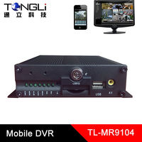 HD Car DVR with 3G and GPS Tracker Support monitor on PC and Mobile phone