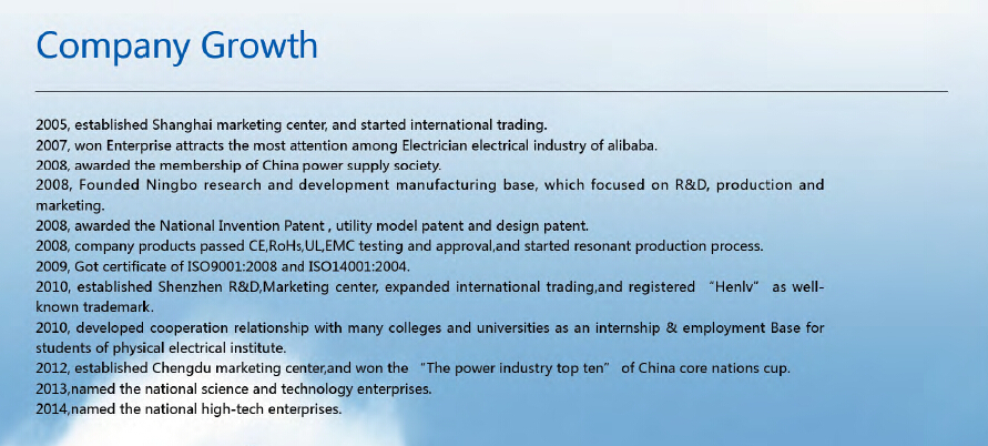 company growth.jpg