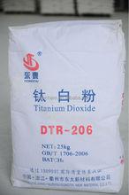 Titanium Dioxide 13463-67-7 rutile anatase grade